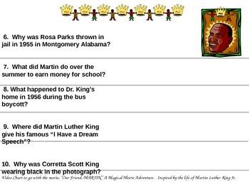 Our Friend Martin Video Chart