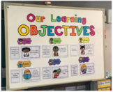 Our Learning Objectives display |  FULLY EDITABLE | Learning Intentions