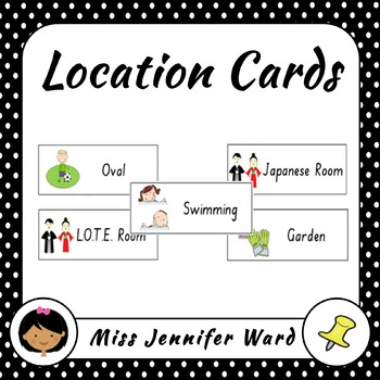 Our Location Cards / Where Are We Cards