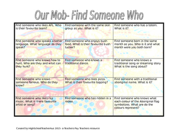 Our Mob- Find Someone Who