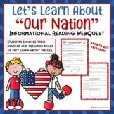 USA Web Quest Internet Search Lesson Common Core