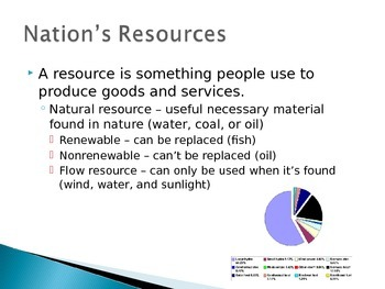 Our Nation's Resources