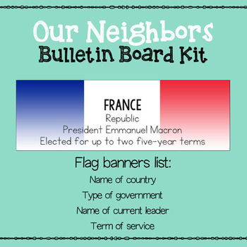 Our Neighbors Around the World Bulletin Board Kit
