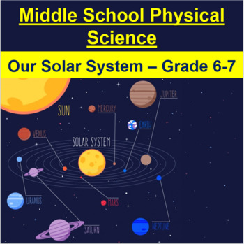 Our Solar System A Grade 6 7 Middle School Lesson