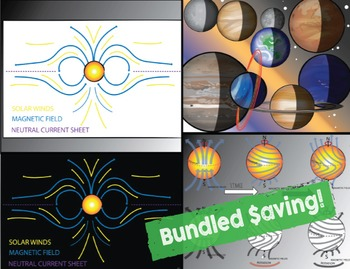 Our Solar System Clip Art (A Planets & Sun COMBO Set) {Messare Clips and Design}