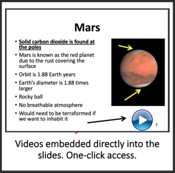 Our Solar System - Space Lesson Package and Assignment