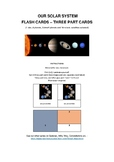 Our Solar System Three parts cards Montessori Inspired