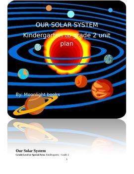 Our Solar System unit plan