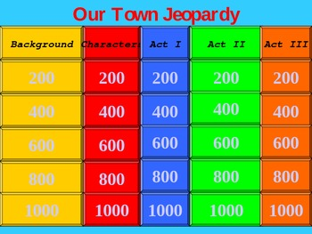 Our Town Jeopardy
