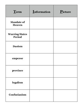 Our World  Chap 5 Vocabulary TIP Chart