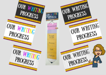 Our Writing Process poster