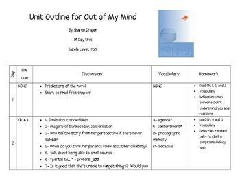 Out of My Mind Novel Unit Outline