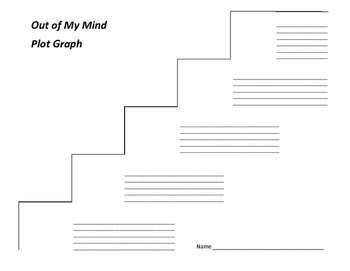 Out of My Mind Plot Graph - Sharon Draper