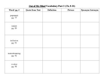 Out of My Mind Vocabulary Ch. 8-33 Graphic Organizer