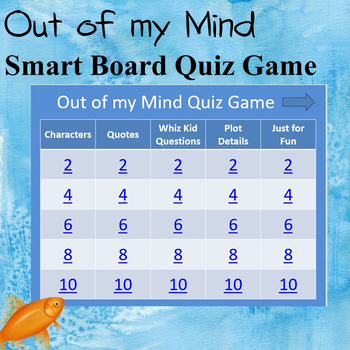Out of my Mind by Sharon M. Draper  PowerPoint Quiz Game (
