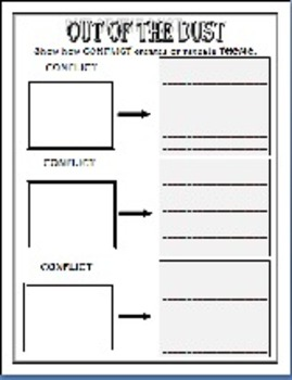 Out of the Dust Graphic Organizer: How Conflict Reveals Theme