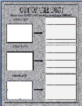 Out of the Dust: Graphic Organizer: How Conflict Reveals Theme