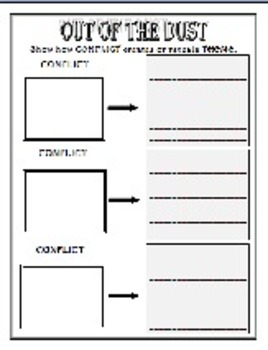 Out of the Dust: How Conflict Reveals Theme: Graphic Organizer