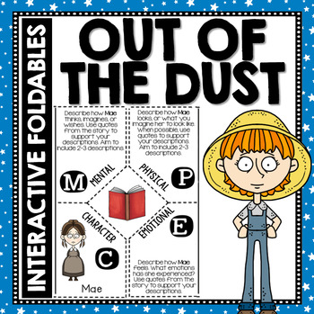 Out of the Dust: Reading and Writing Interactive Notebook