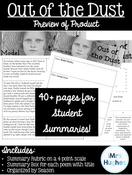 Out of the Dust Summary Packet for Whole Book! - GOOGLE DRIVE EDITION!