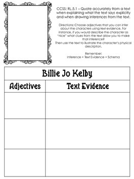 Out of the Dust Text Dependent Common Core Novel Activities