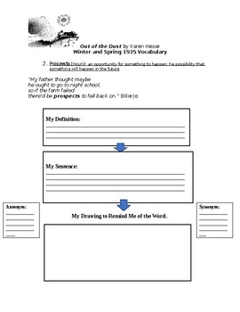Out of the Dust Vocabulary Graphic Organizers/Games: Winter and Spring 1935