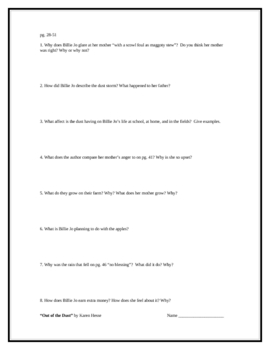 """Out of the Dust"", by K. Hesse, Comprehension Questions"