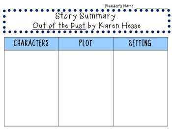 Out of the Dust by Karen Hesse: Character, Plot, Setting