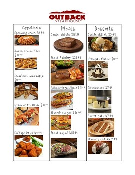 picture about Outback Printable Menu known as Outback Steakhouse Menu Math