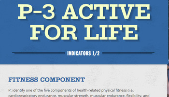 Outcome 1: P-3 Health Related Physical Fitness