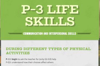 Outcomes 7-9: P-3 Life Skills