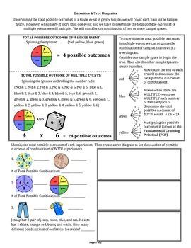 Outcomes & Tree Diagrams