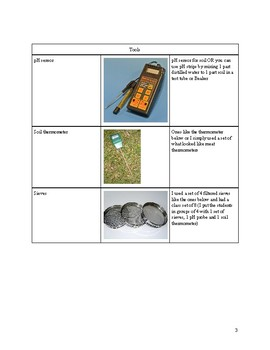 Outdoor Lab Activity: Soil Lab- Testing pH, Temperature & Soil Sample
