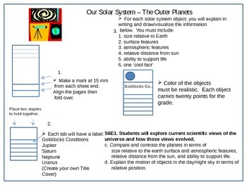 Outer Planets Flip Book