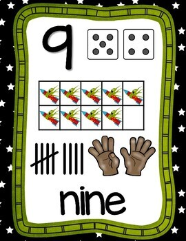 Outer Space Classroom Posters Numbers from 0 - 20