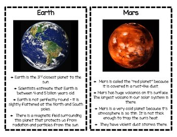 Outer Space, Solar System, Planet Fact Cards