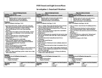 FOSS Sound and Light Investigation 1 Lesson Plans