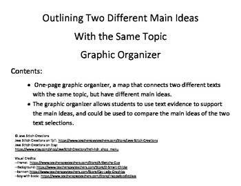 Outlining Two Different Main Ideas with the Same Topic Graphic Organizer