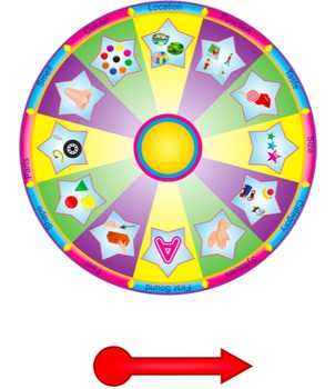Outside and Transport Similarities and Differences Spinning Wheel Semantics Game