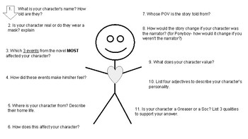 Outsider Character Analysis project