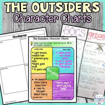 The Outsiders Character Charts and Graphic Organizers for Interactive Notebooks