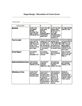 Outsiders Crime Scene Report Template And Rubric By Kristin Brons