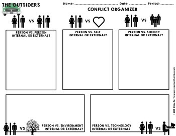 Outsiders  - Graphic Organizer Pack