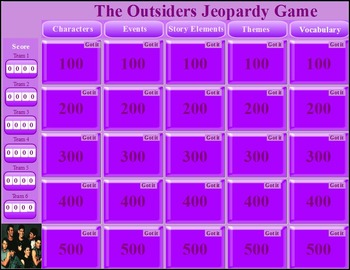 The Outsiders Jeopardy Game Promethean