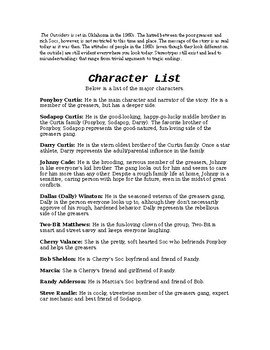 Outsiders Reading Guide