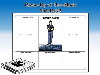 Outsiders by S.E. Hinton Character Analysis Tri-Folds Common Core