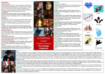 Outstanding Knowledge Organiser For A Christmas Carol By Nathan Hawthorne