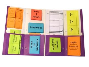 outstanding math guide omg 7th grade by robert sheperd tpt rh teacherspayteachers com Guide for Class 10 Maths The Outstanding Math Guide