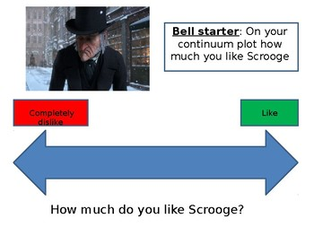 Outstanding lesson: Lesson to Scrooge