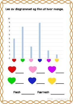 Øve, øve, øve - Tabeller og diagrammer